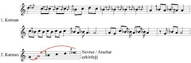 Horasan'dan Keskin'e Bir Çığlık-Milli Folklor Dergisi
